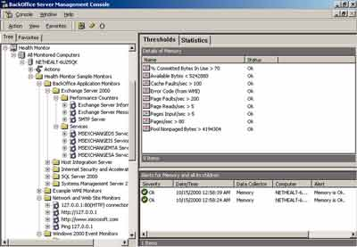 Figure 6. The pre-configured Health Monitor settings included in BackOffice Server 2000.