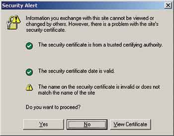 Figure 1. Certificate warnings shouldn't be ignored by clicking Yes.
