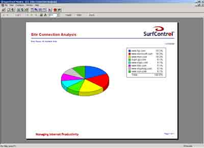 SurfControl SuperScout (Reports)