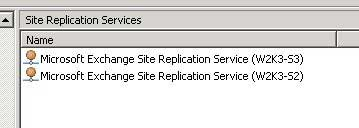 Configuring Site Replication Service